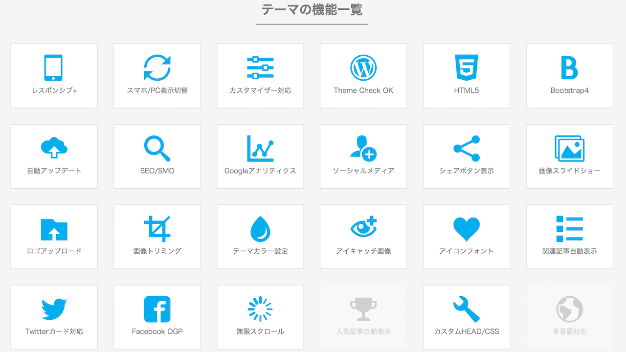 WordPress 機能